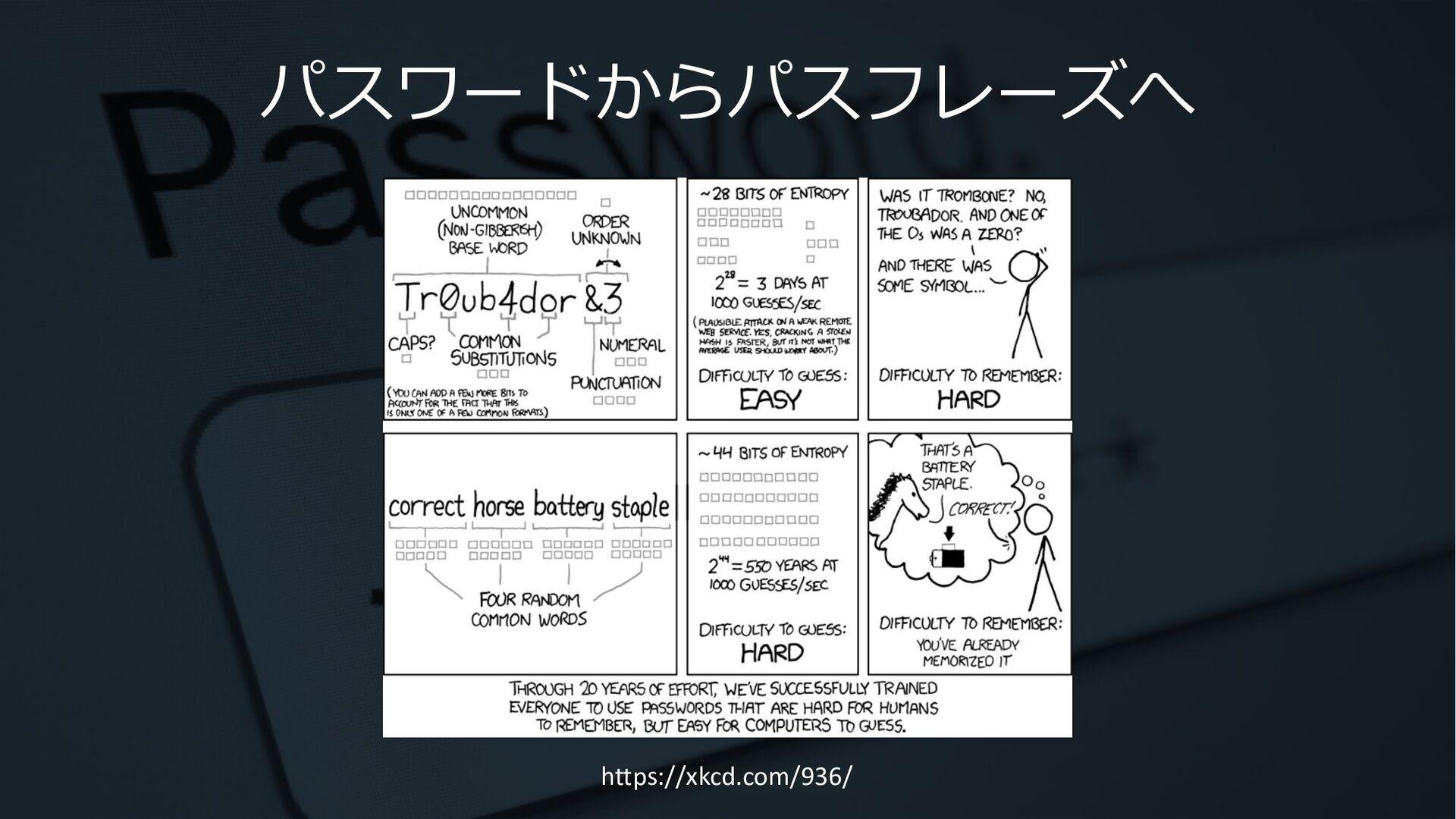 要求事項 AAL 1 AAL 2 AAL 3 許容される Authenticatorタイプ •...