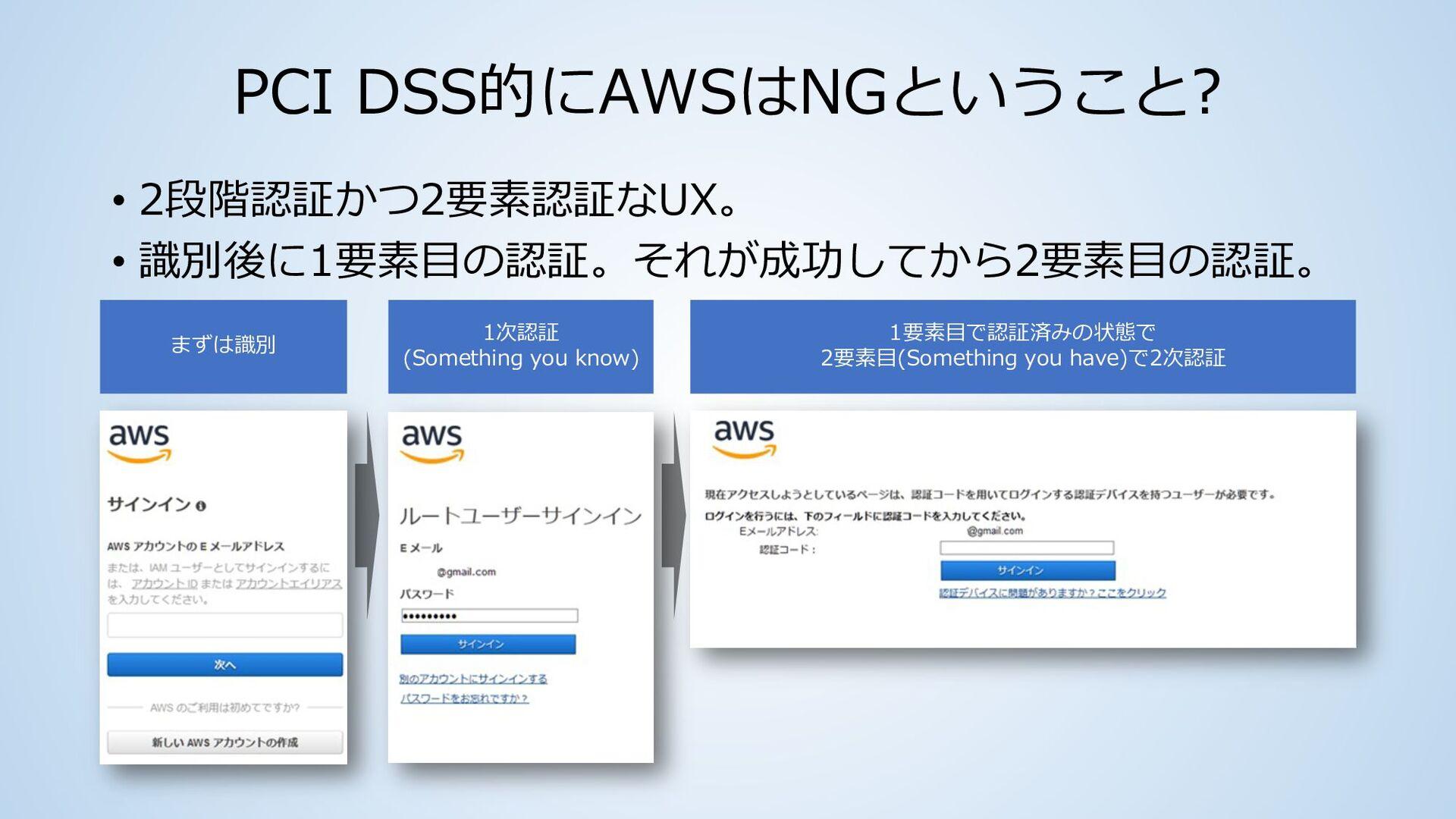 結局Multi-Step AuthenticationはOKに • コミュニティでの質問が相次...