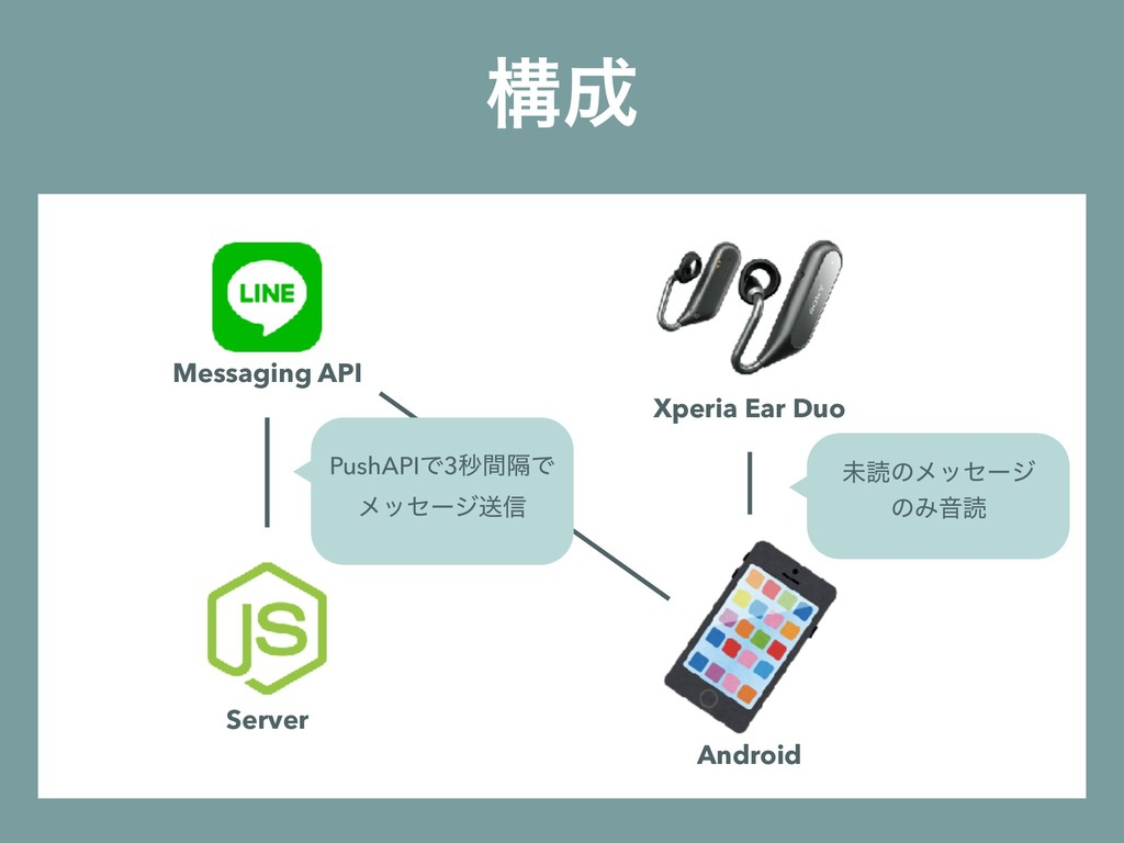 ߏ Xperia Ear Duo Messaging API Server Android ...