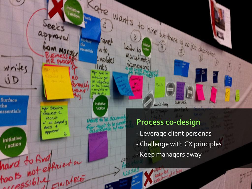 Process co-design - Leverage client personas - ...