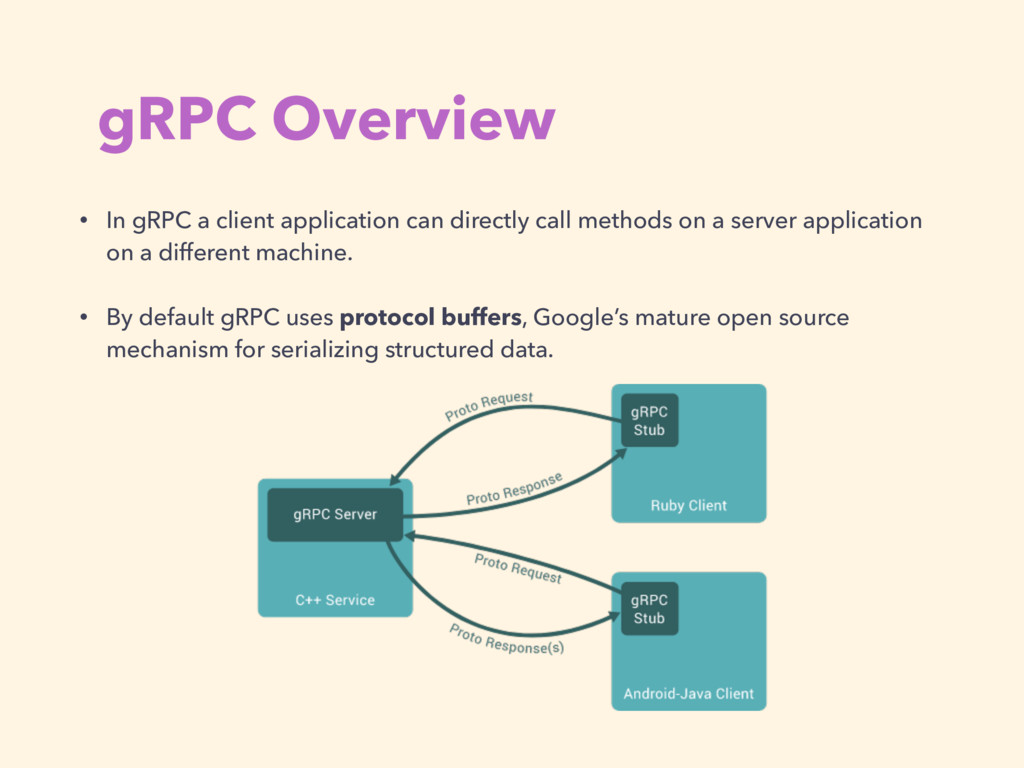 gRPC Overview • In gRPC a client application ca...