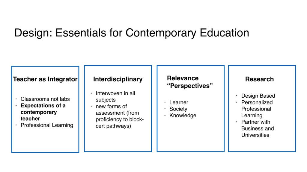 Design: Essentials for Contemporary Education •...