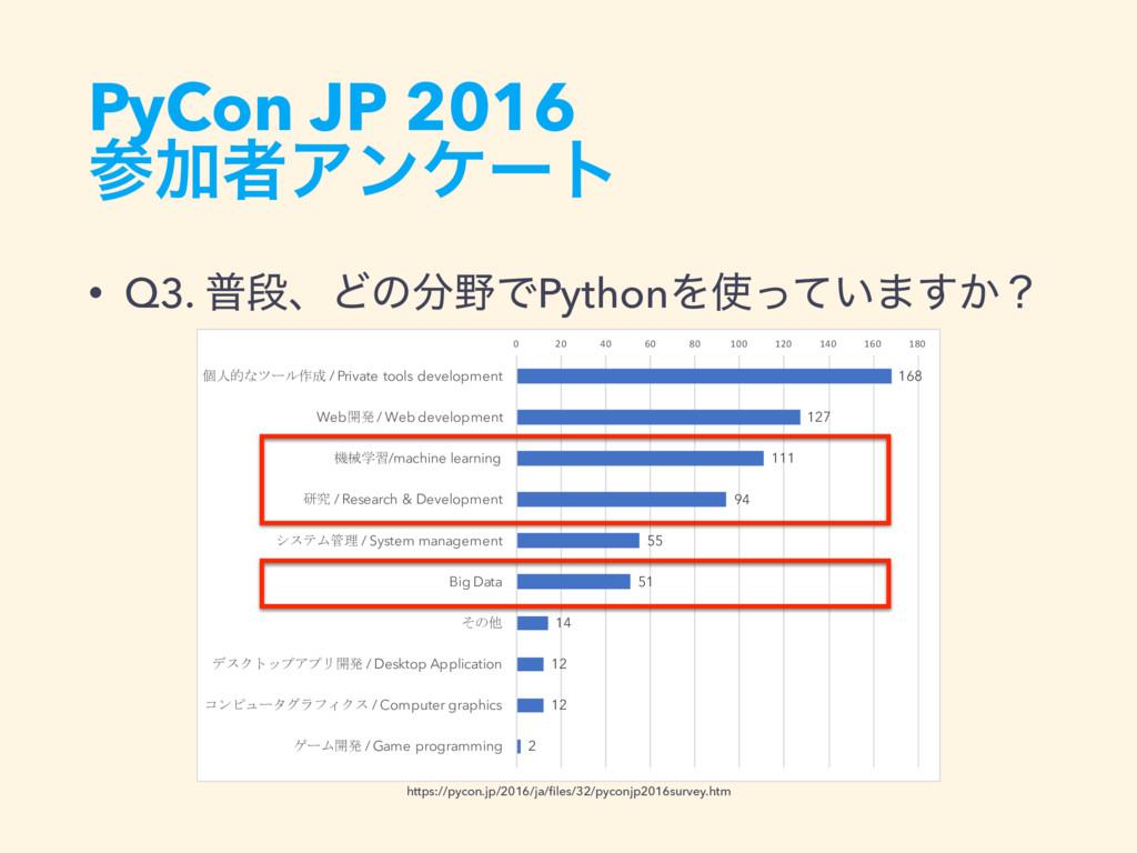 PyCon JP 2016 ՃऀΞϯέʔτ • Q3. ීஈɺͲͷͰPythonΛͬͯ...