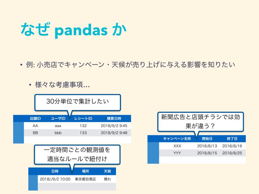 ͳͥ pandas ͔ • ྫ: খചళͰΩϟϯϖʔϯɾఱީ͕ചΓ্͛ʹ༩͑ΔӨڹΛΓ͍ͨ ...