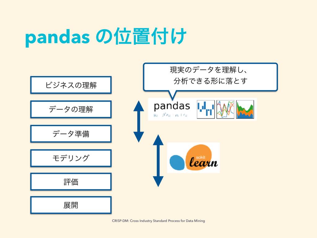 pandas ͷҐஔ͚ CRISP-DM: Cross Industry Standard ...