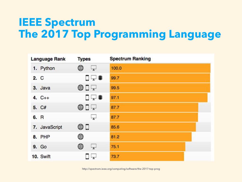 IEEE Spectrum The 2017 Top Programming Language...