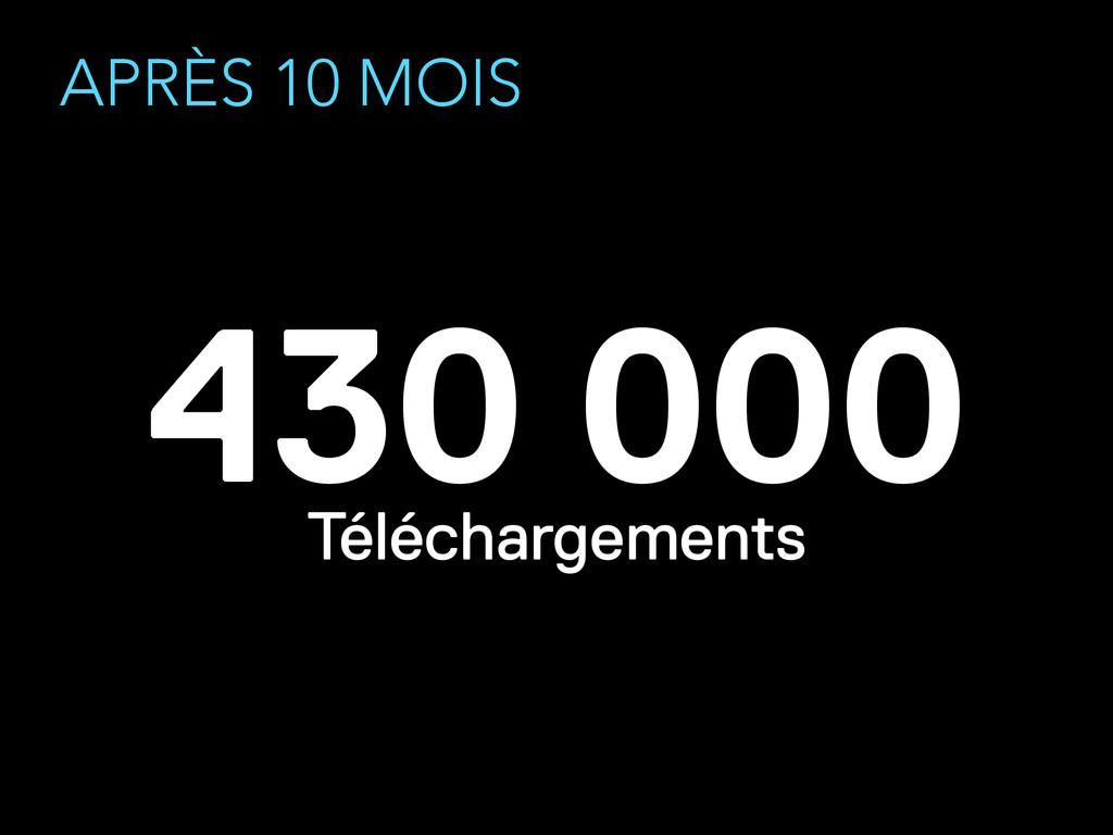 APRÈS 10 MOIS 430 000 Téléchargements