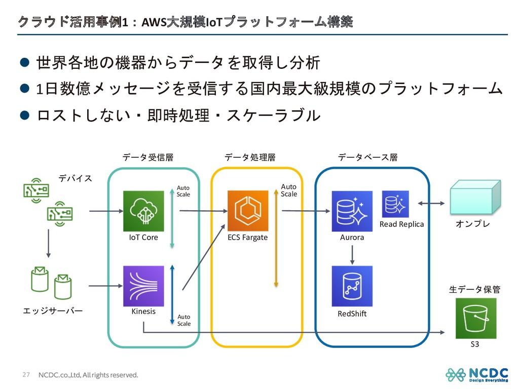 クラウド活用事例1:AWS大規模IoTプラットフォーム構築 l 世界各地の機器からデータを取得...