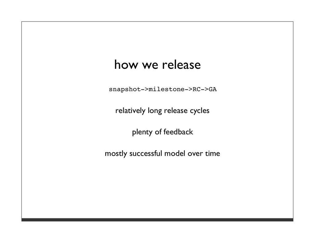 how we release snapshot->milestone->RC->GA rela...