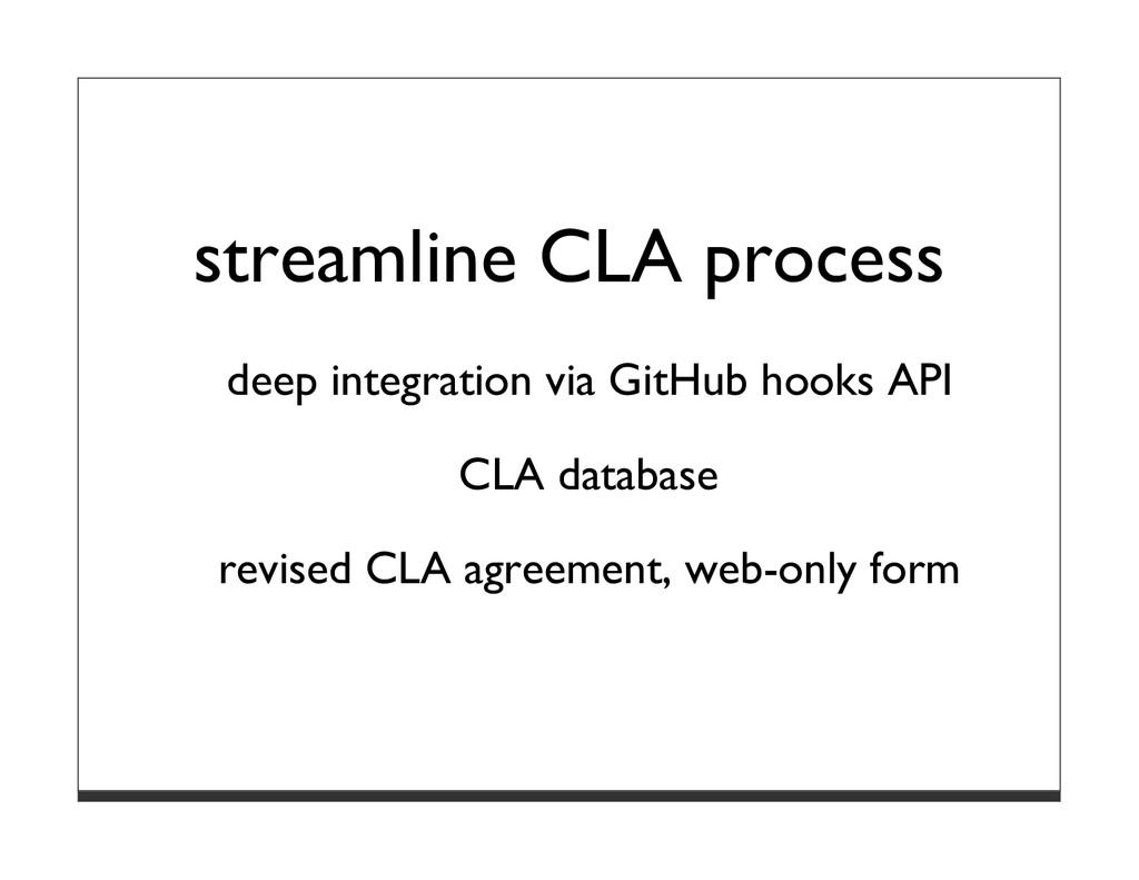 streamline CLA process deep integration via Git...