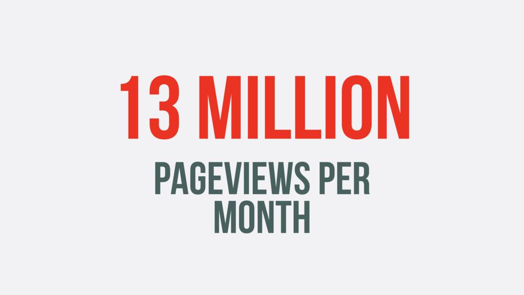 13 MILLION PAGEVIEWS PER MONTH