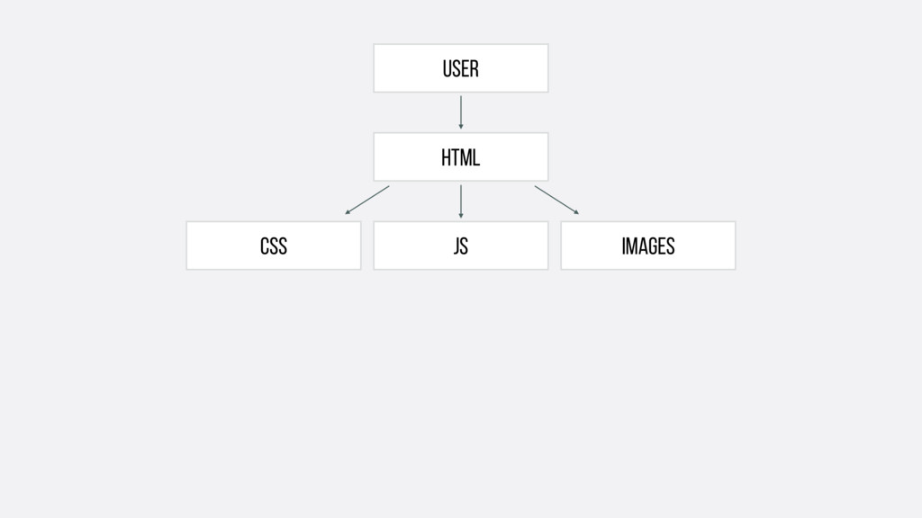 User html CSS JS IMAGES