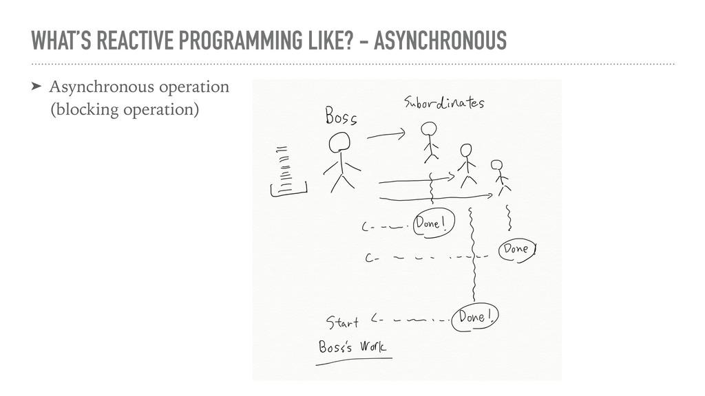 WHAT'S REACTIVE PROGRAMMING LIKE? - ASYNCHRONOU...