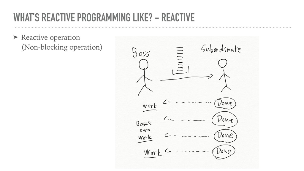 WHAT'S REACTIVE PROGRAMMING LIKE? - REACTIVE ➤ ...