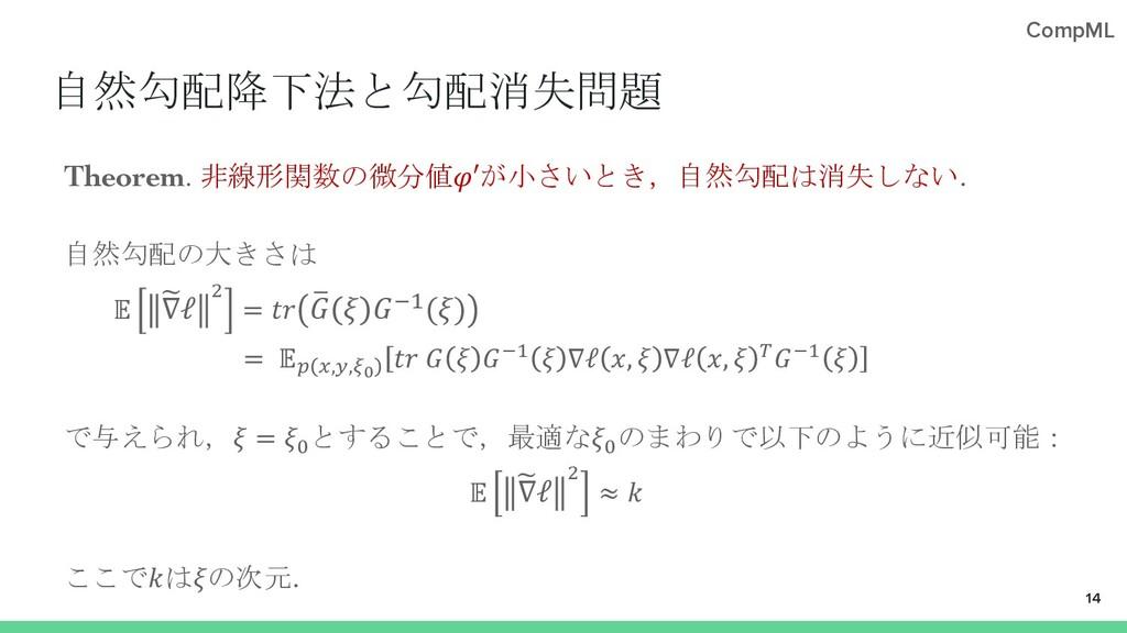 CompML 自然勾配降下法と勾配消失問題 Theorem. 非線形関数の微分値′が小さいとき...