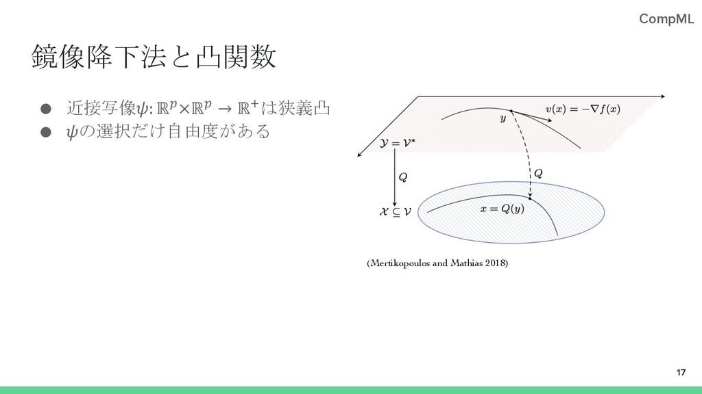 """CompML 鏡像降下法と凸関数 ● 近接写像: ℝ*×ℝ* → ℝ""""は狭義凸 ● の選択だけ..."""