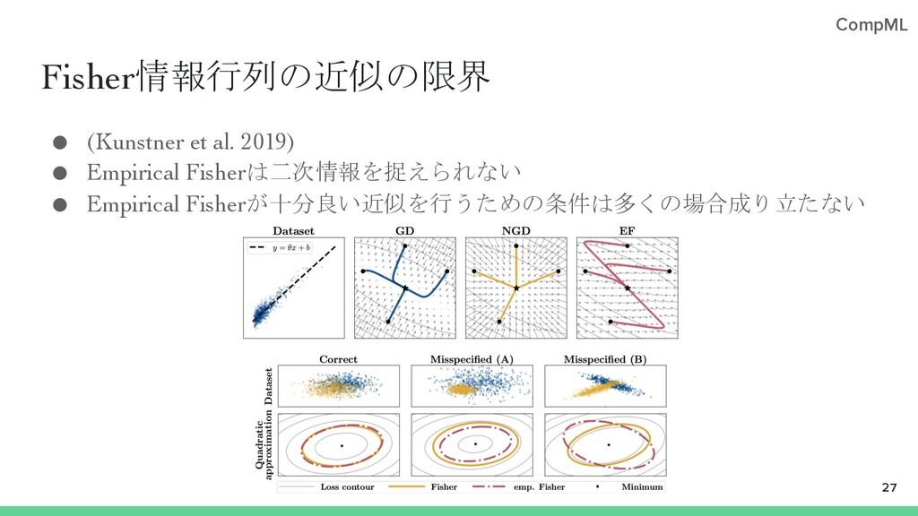 CompML Fisher情報行列の近似の限界 ● (Kunstner et al. 2019...