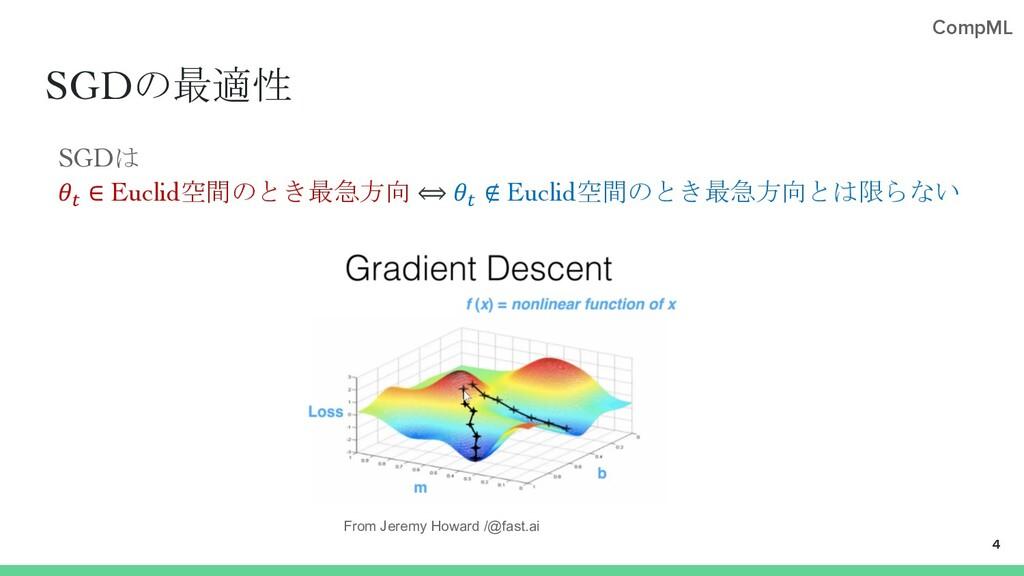 CompML SGDの最適性 SGDは ! ∈ Euclid空間のとき最急方向 ⟺ ! ∉ E...