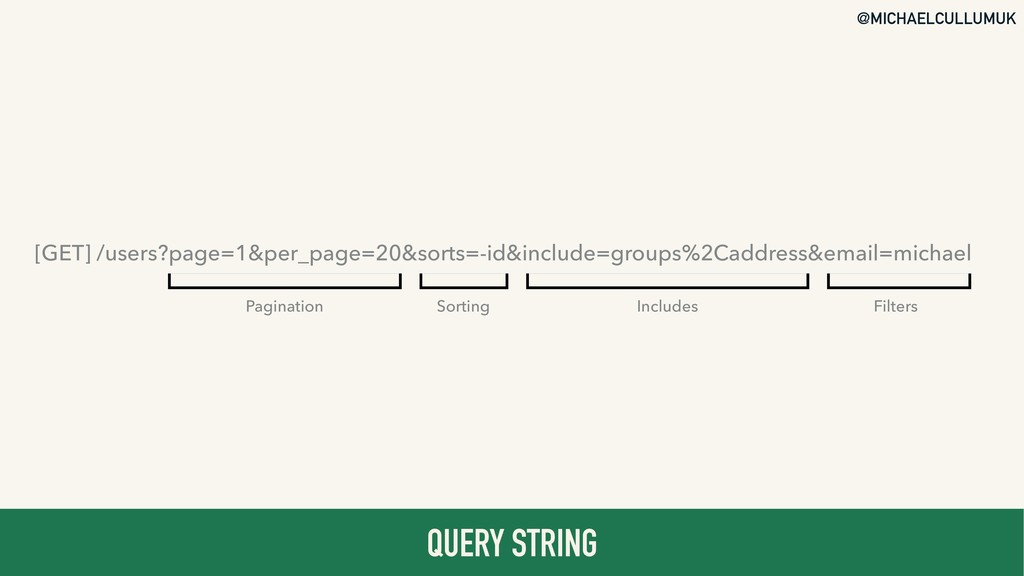 @MICHAELCULLUMUK QUERY STRING [GET] /users?page...