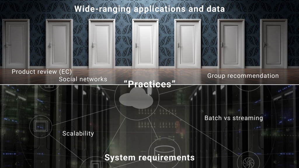 System requirements Wide-ranging applications a...