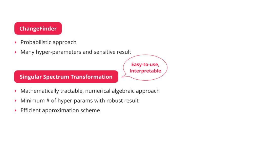 ‣ Probabilistic approach ‣ Many hyper-parameter...