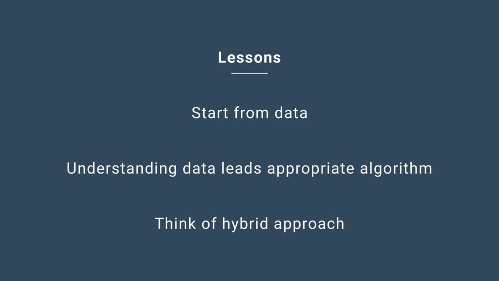 Lessons Start from data Understanding data lead...