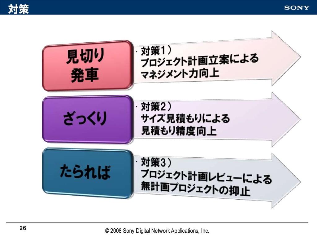対策 26 © 2008 Sony Digital Network Applications,...