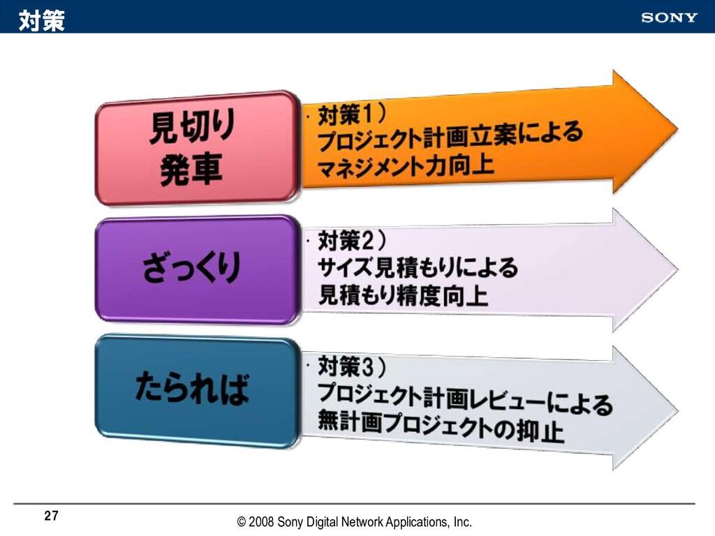 対策 27 © 2008 Sony Digital Network Applications,...