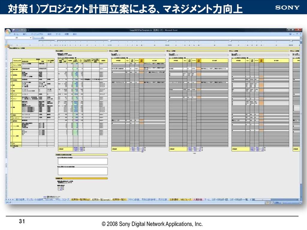 対策1)プロジェクト計画立案による、マネジメント力向上 31 © 2008 Sony Digi...