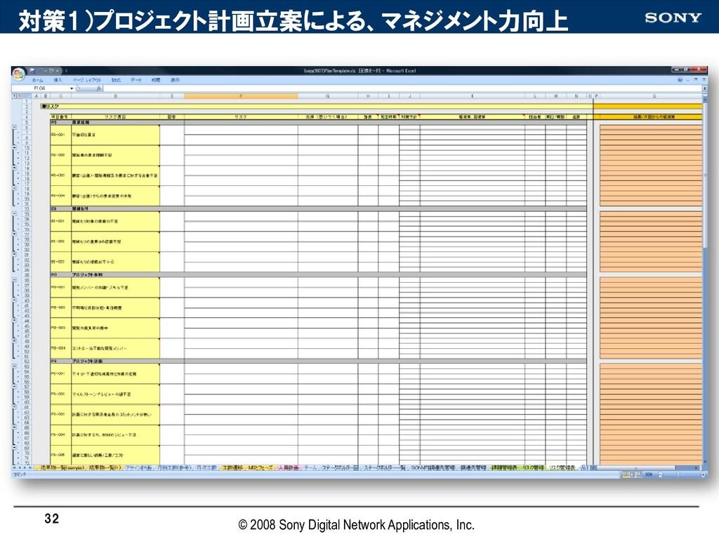 対策1)プロジェクト計画立案による、マネジメント力向上 32 © 2008 Sony Digi...