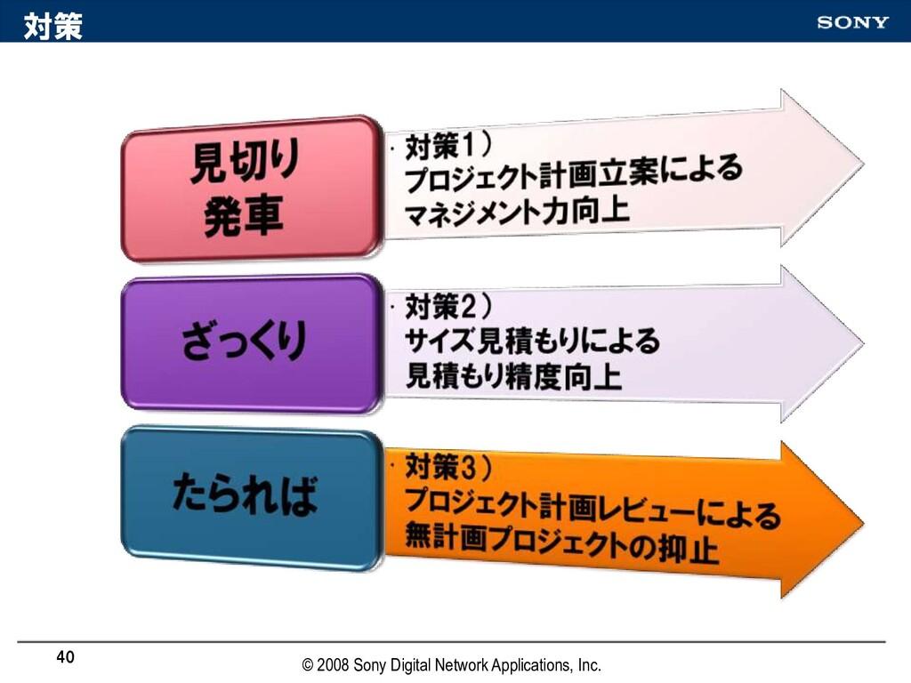 対策 40 © 2008 Sony Digital Network Applications,...