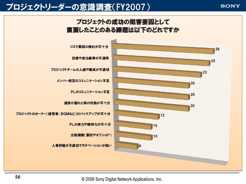 プロジェクトリーダーの意識調査(FY2007) 人事評価が丌適切でモチベーションが低い 分散開...