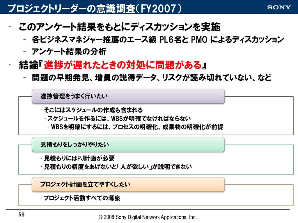 プロジェクトリーダーの意識調査(FY2007) • このアンケート結果をもとにディスカッション...