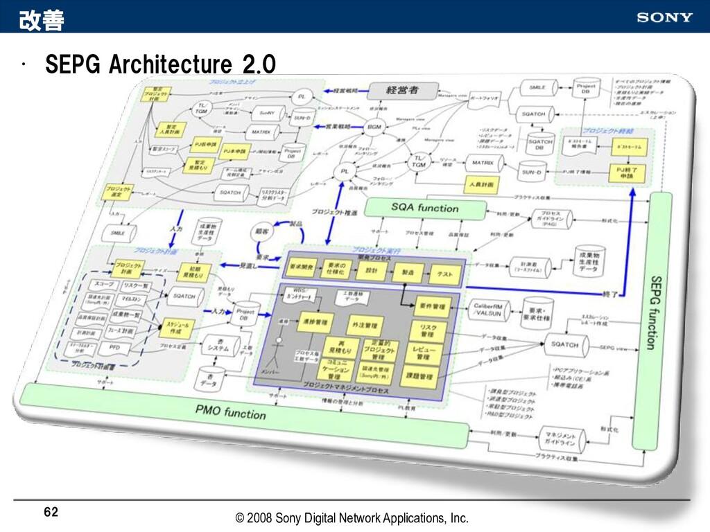 • SEPG Architecture 2.0 改善 62 © 2008 Sony Digit...