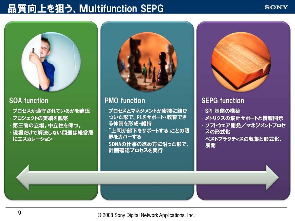 品質向上を狙う、Multifunction SEPG SQA function • プロセスが...
