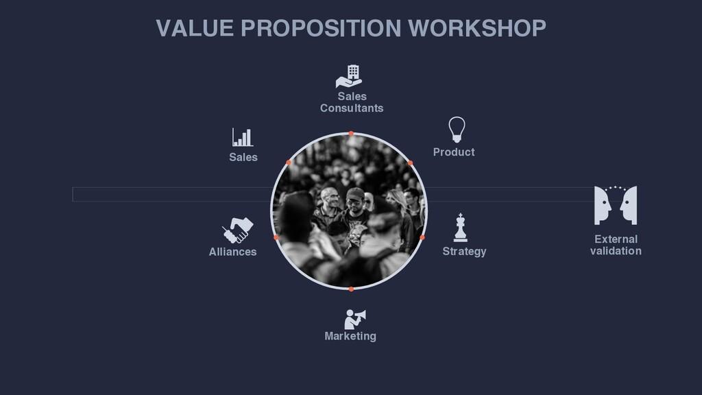 VALUE PROPOSITION WORKSHOP Sales Consultants Pr...