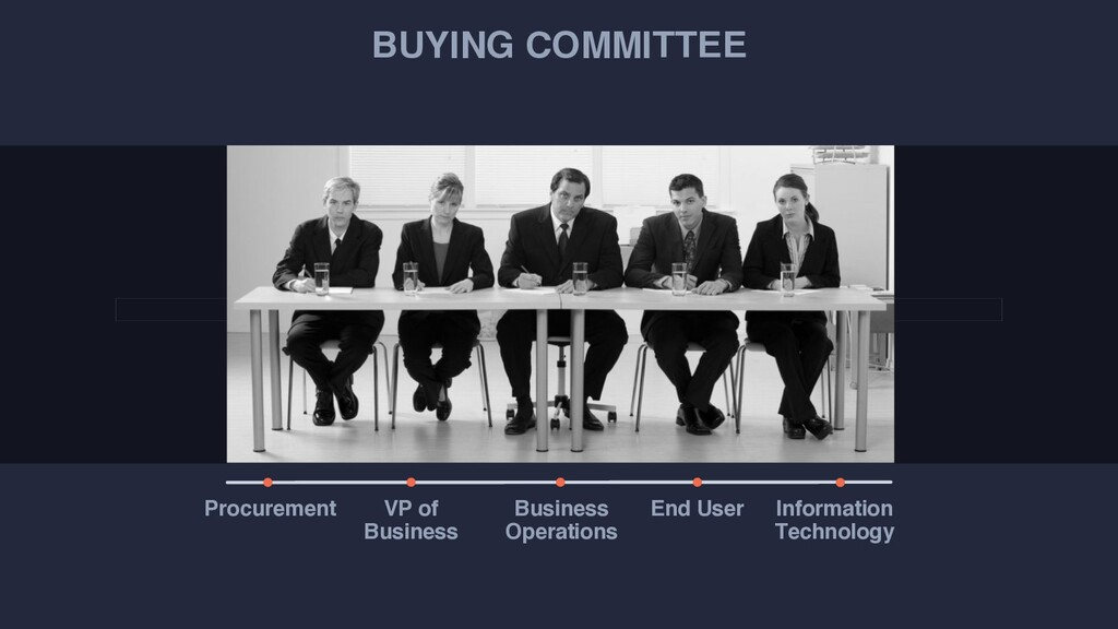 BUYING COMMITTEE Procurement VP of Business Bus...