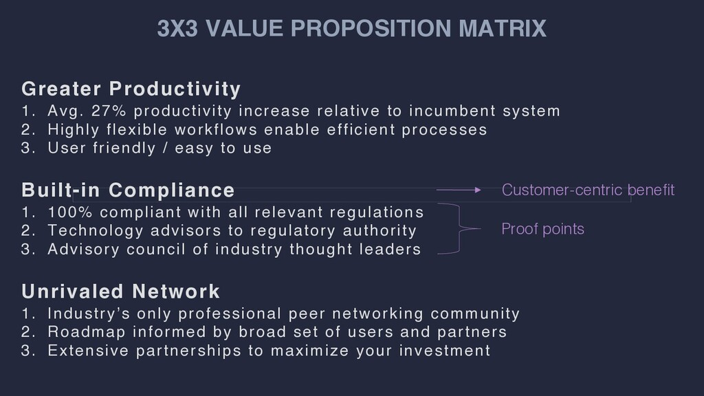 3X3 VALUE PROPOSITION MATRIX Greater Productivi...
