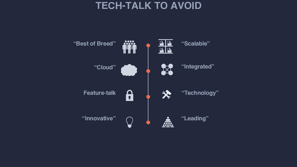 """TECH-TALK TO AVOID """"Scalable"""" """"Integrated"""" """"Tec..."""