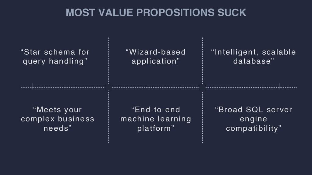 "MOST VALUE PROPOSITIONS SUCK ""Star schema for q..."