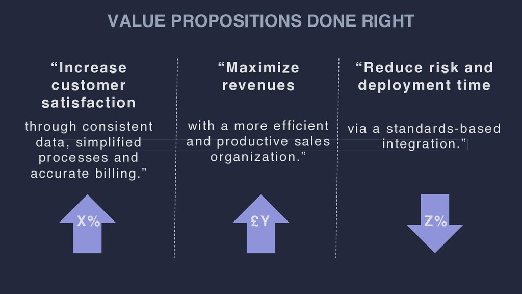 """VALUE PROPOSITIONS DONE RIGHT """"Increase custome..."""