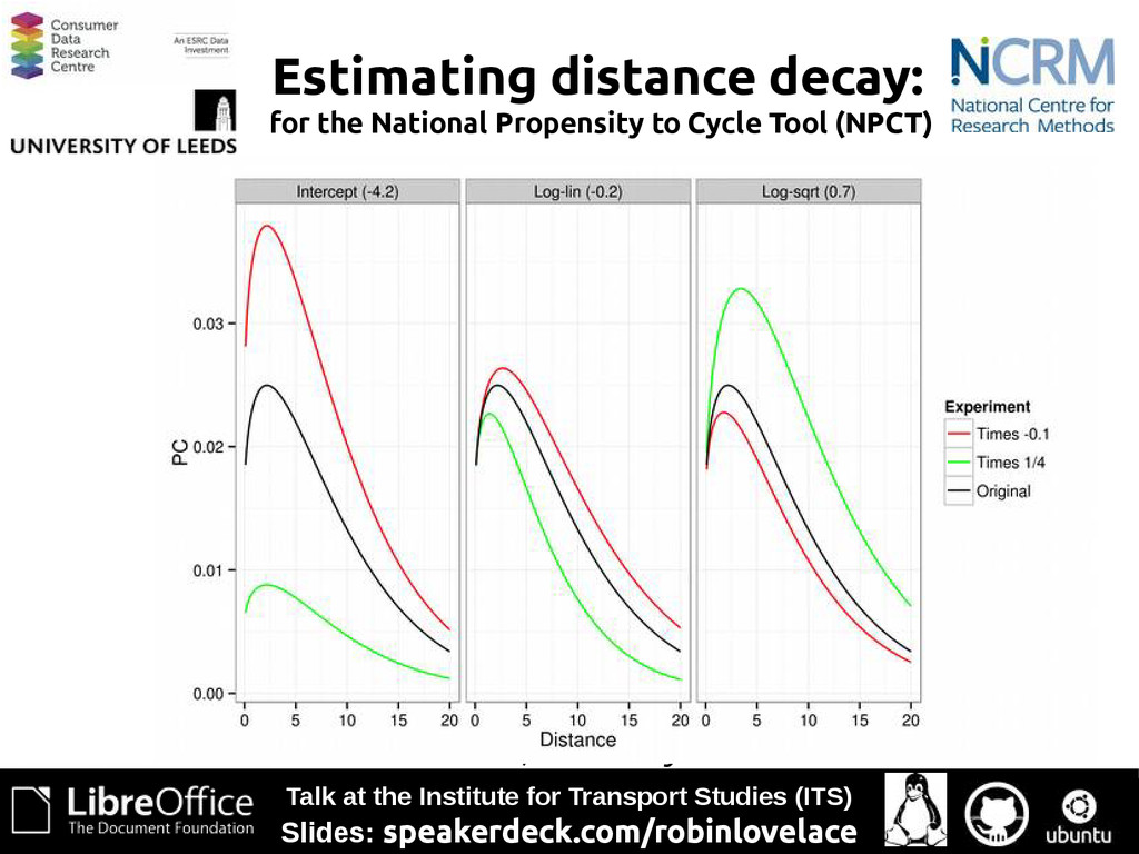 Estimating distance decay: for the National Pro...