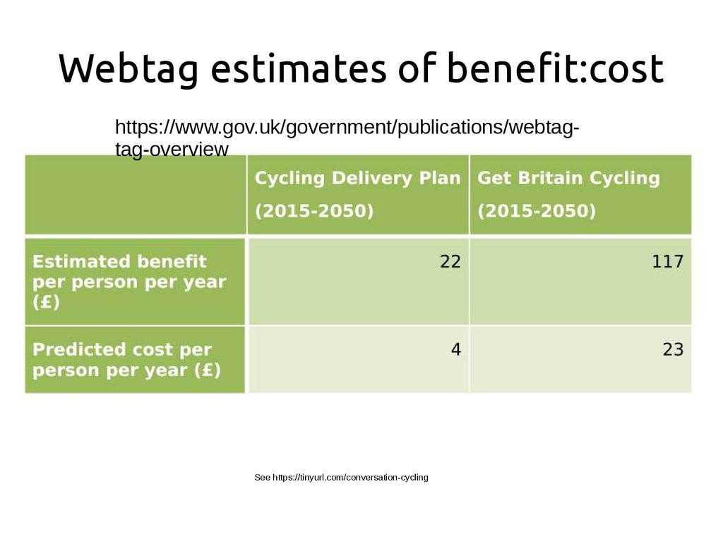 Webtag estimates of benefit:cost See https://ti...