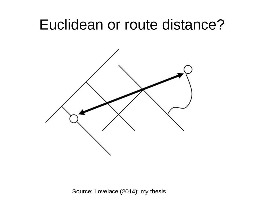 Euclidean or route distance? Source: Lovelace (...