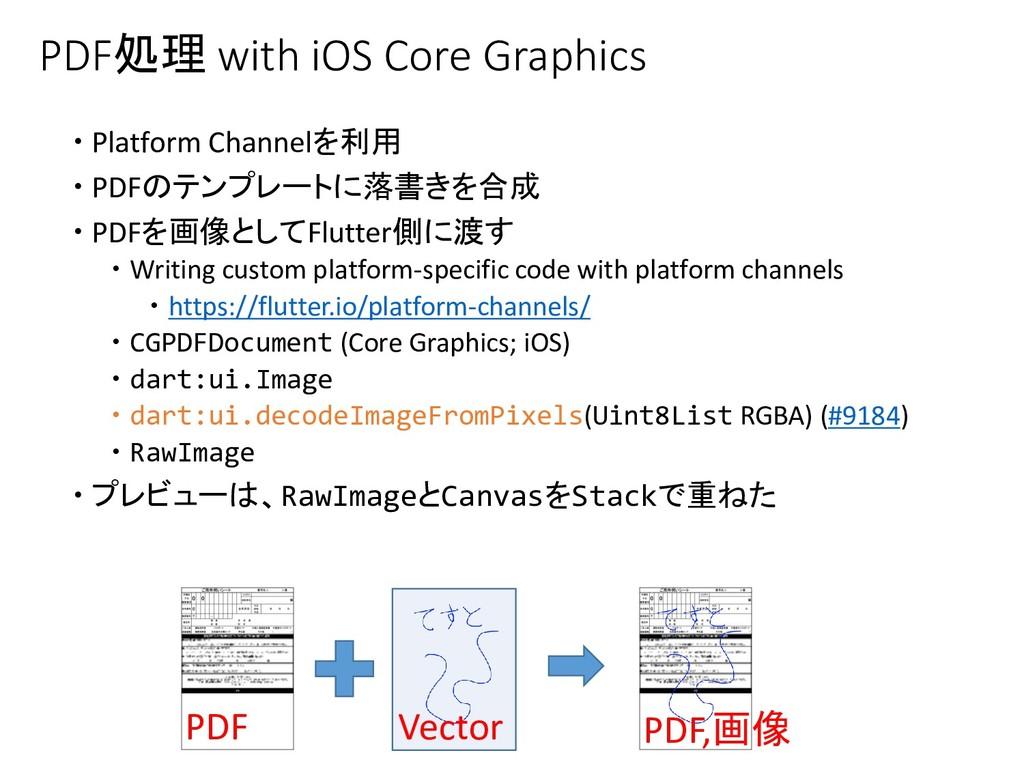 PDF処理 with iOS Core Graphics  Platform Channel...