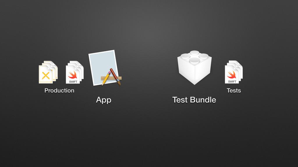 App Test Bundle Tests Production