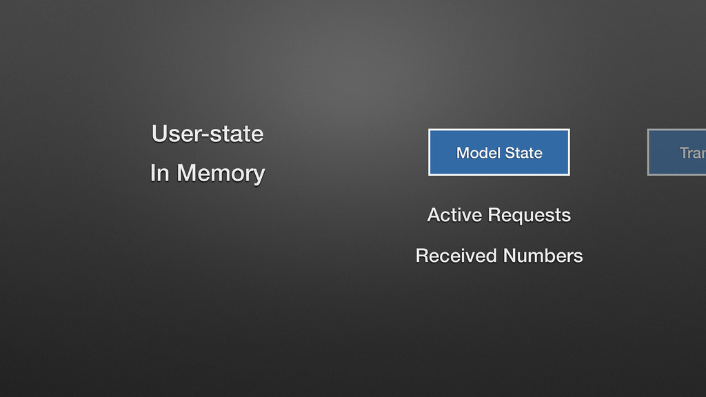 Model State Tran Active Requests Received Numbe...
