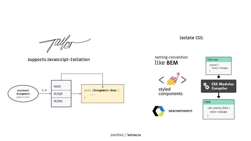@duffleit leitner.io supports Javascript-Isolat...