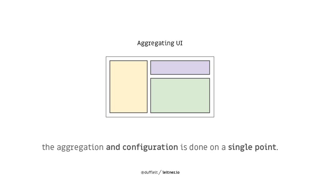 @duffleit leitner.io the aggregation and config...