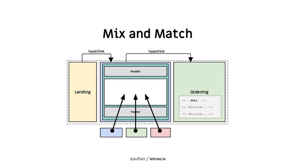 @duffleit leitner.io Mix and Match Landing Shop...